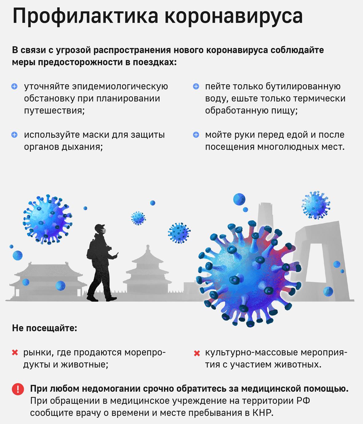 Памятка коронавирус